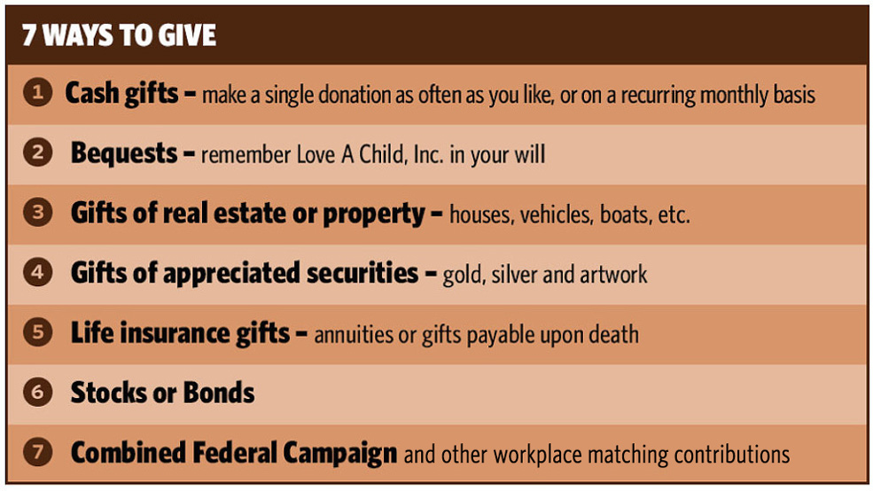 Methods of Donating to Love A Child