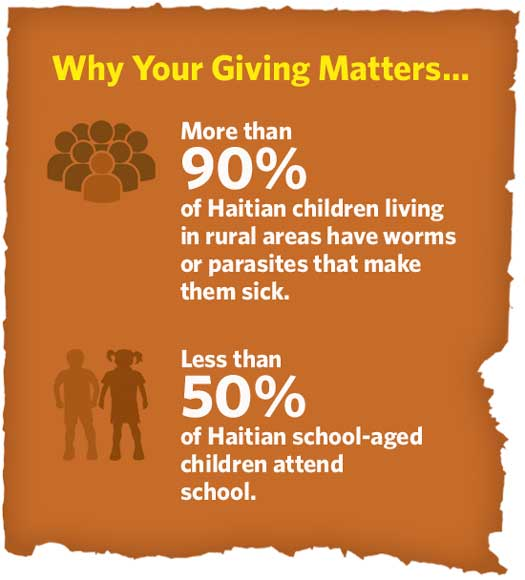 How giving to Haitian children changes lives.